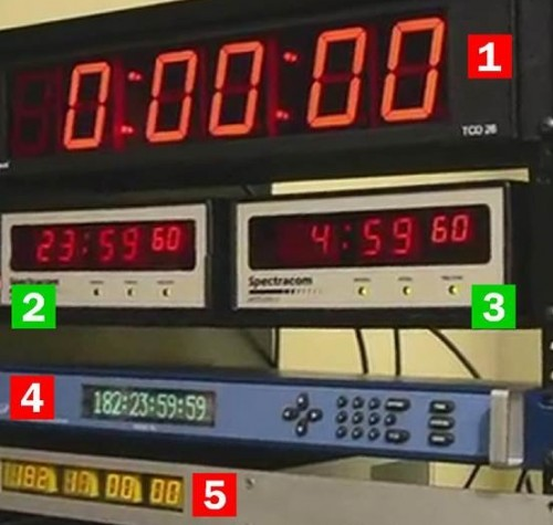 Five digital clocks show leap second, 2012. Photo by Skip Newhall